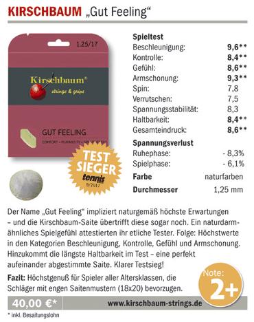 Kirschbaum Gut Feeling Tennissaite Testsieger